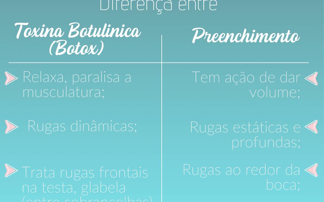 Diferença entre Botox e Preenchimento